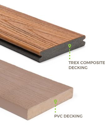 What You Need To Know About Trex Vs Plastic Decking Trex