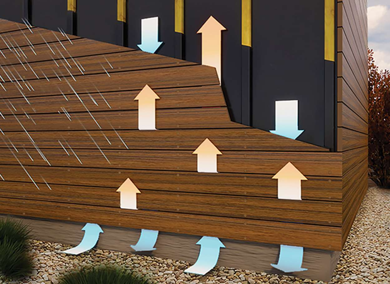 Finish a rainscreen system with Trex
