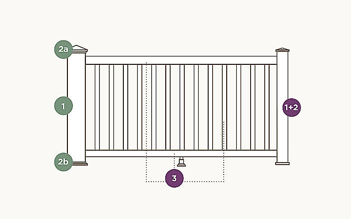 Trex® Signature™ railing components diagram