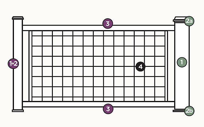 Diagramme de pièces de balustrade Trex Signature®